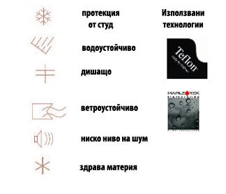 Ravels_description
